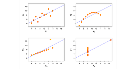 OCRUG - Modeling Normally Distributed Data with Repeated Measures tickets