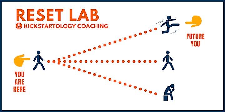 Reset Lab | by Kickstartology Coaching | August 16-20 image