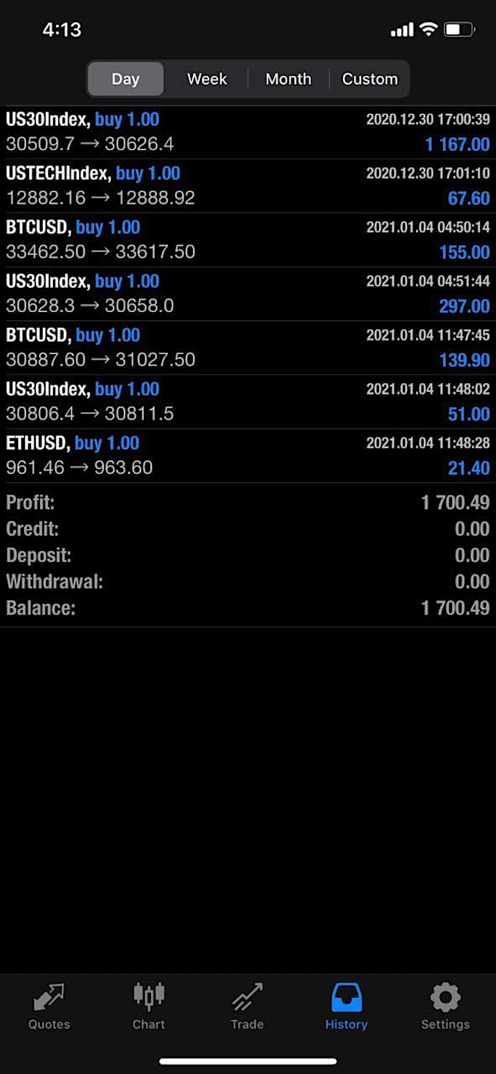 FOREX & Bitcoin Trading - Beginner and Advanced image
