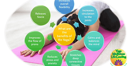 Yin Yoga (Thursdays) tickets
