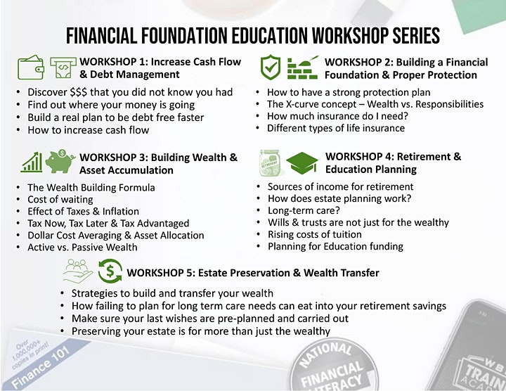 Financial Education Workshop-Daily Weekday Event 2021 image