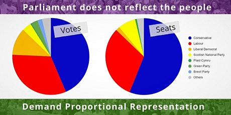 Beginner's Guide to Making Votes Matter and Proportional Representation tickets