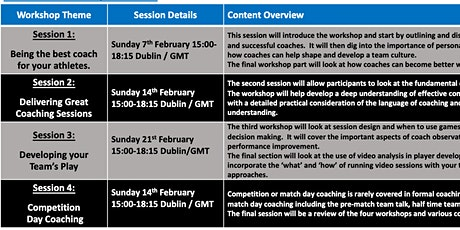 DCU Practical Coaching Masterclass 21- Sunday 7-14-21 & 28 February tickets