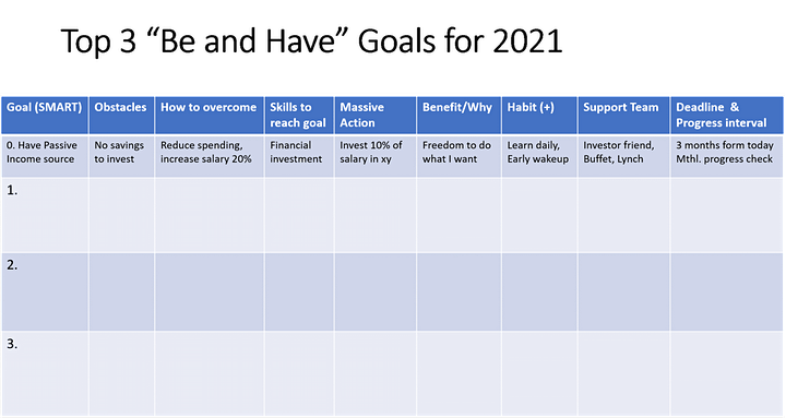 Goal Setting and Achieving 2021 - Online Personal Growth Event image