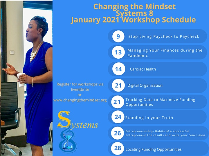 Changing the Mindset January Workshops image