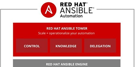 Managing Configuration with Ansible Training in London, United Kingdom tickets