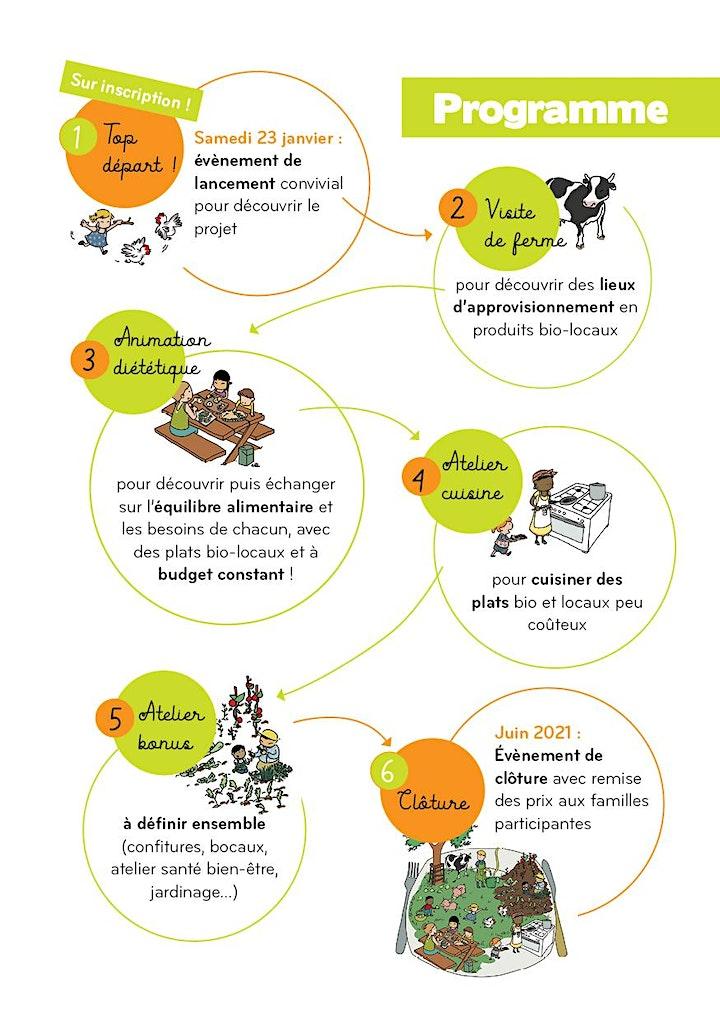 Image pour Défi foyers à alimentation positive