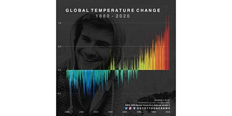 Weather and Climate: the challenges tickets