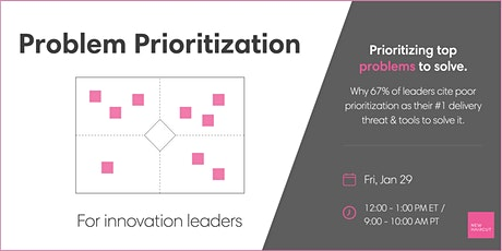 Problem Prioritization for Innovation Leaders tickets
