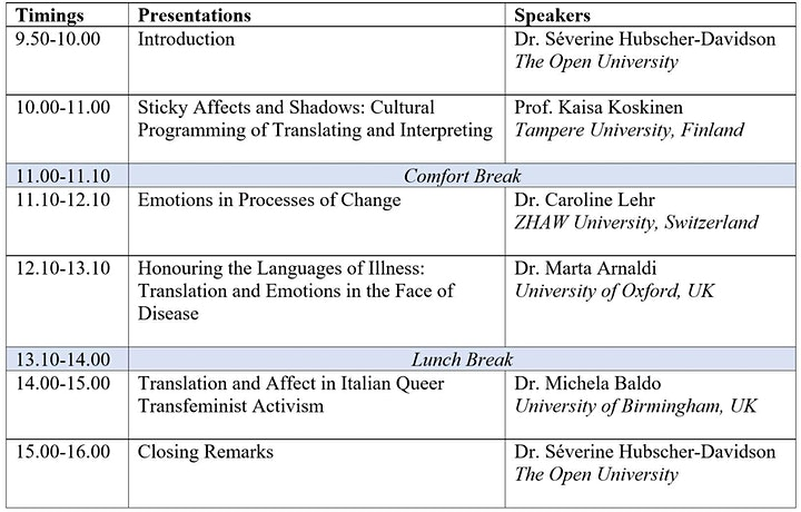 Emotions and the Translation Professions: Online Symposium image