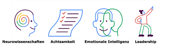 Search Inside Yourself – Mindful Leadership Programm: Bild