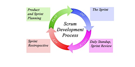 4 Weekends Only Scrum Developer Training Course in Canterbury tickets