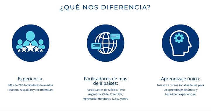 Imagen de Facilitación Virtual: De Presencial a Digital en solo 4 Sesiones - USD
