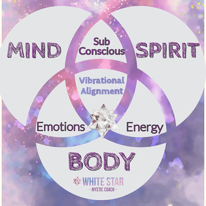Dancing with Energy online 3hr Retreat - Lion's Gateway image