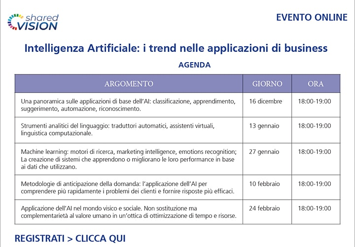 Immagine Intelligenza Artificiale: I trend nelle applicazioni di business