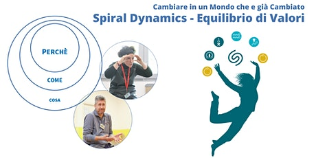 Spiral Dynamics - Equilibrio di Valori biglietti