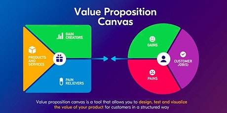 MINDSHOP™|Build Robust Startups with Lean Canvas tickets