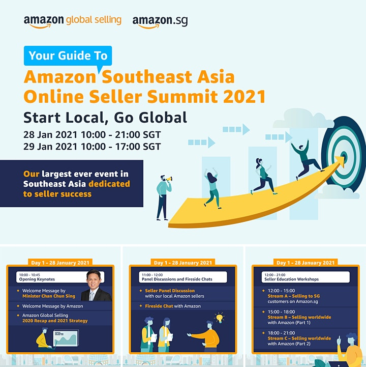 Amazon Southeast Asia Online Seller Summit 2021 image