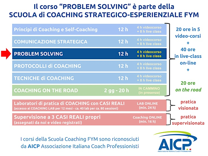 Immagine PROBLEM SOLVING on-line serale
