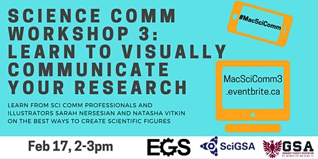 Science Communication Workshop 3: Visually Communicate your Research tickets