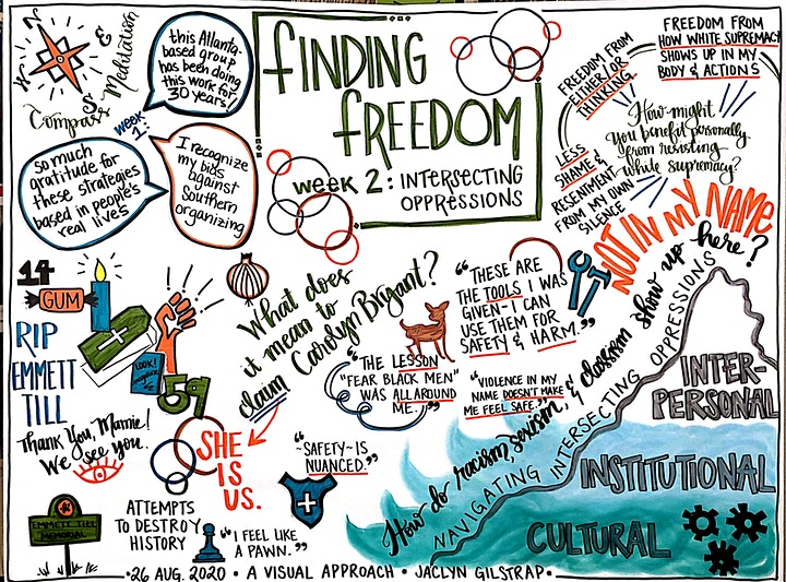 Finding Freedom: White Women Taking on Our Own White Supremacy image