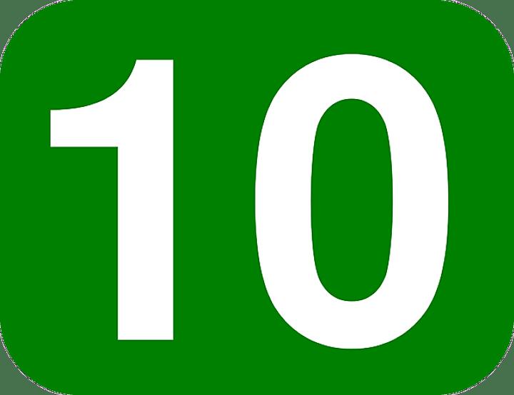 10:10:10 Medicine Meditation image