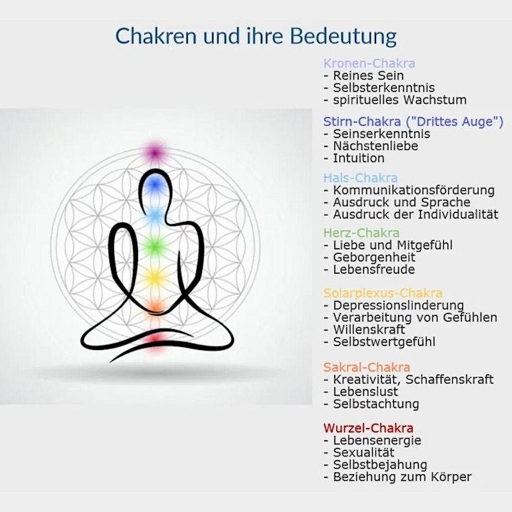 Chakren Yoga meets Oil: Bild