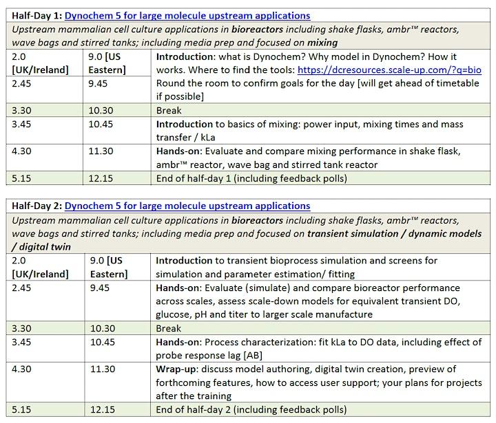 Dynochem Training for Large Molecule Upstream [online, US/EU region] image