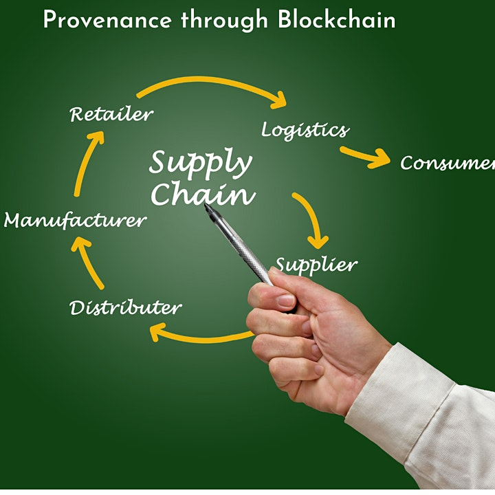 The Future of Blockchain in Food & Beverage Industry image