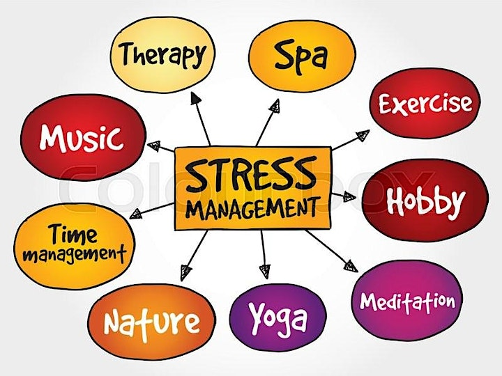 Managing Your Stress image