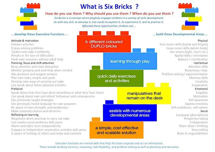 FREE TASTER SESSION - SIX BRICKS image
