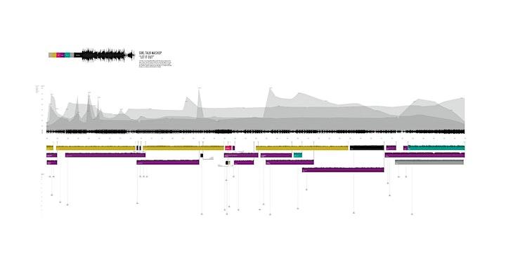 Motyf 2021 Workshop: Mapping Mashups image