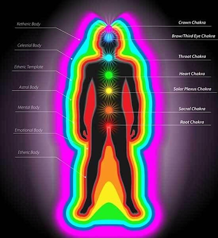 Chakra Masterclass: A 5 week Course to Balance  and Heal your Energy image