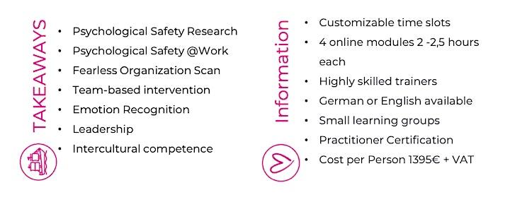 Psychological Safety Practitioner Certification (DE): Bild