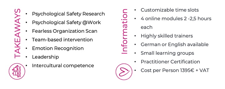 Psychological Safety Practitioner Certification (English if preferred): Bild