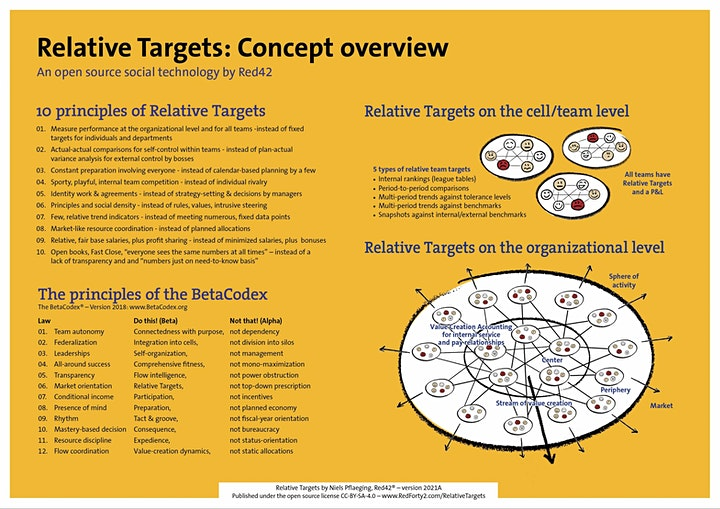Info Hour: Relative Targets image