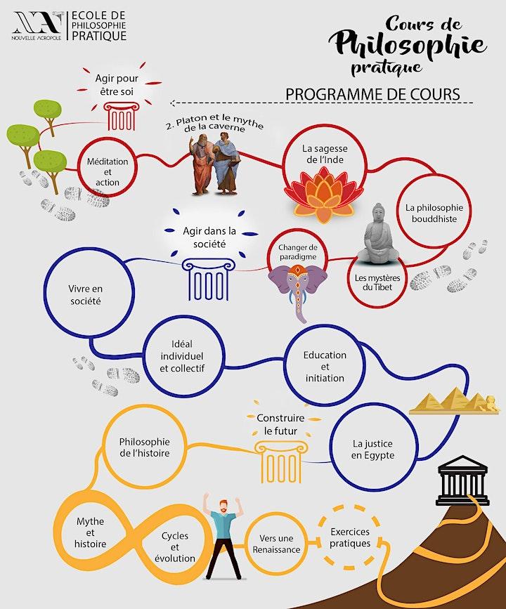 Image pour Atelier participatif : Oser ses choix