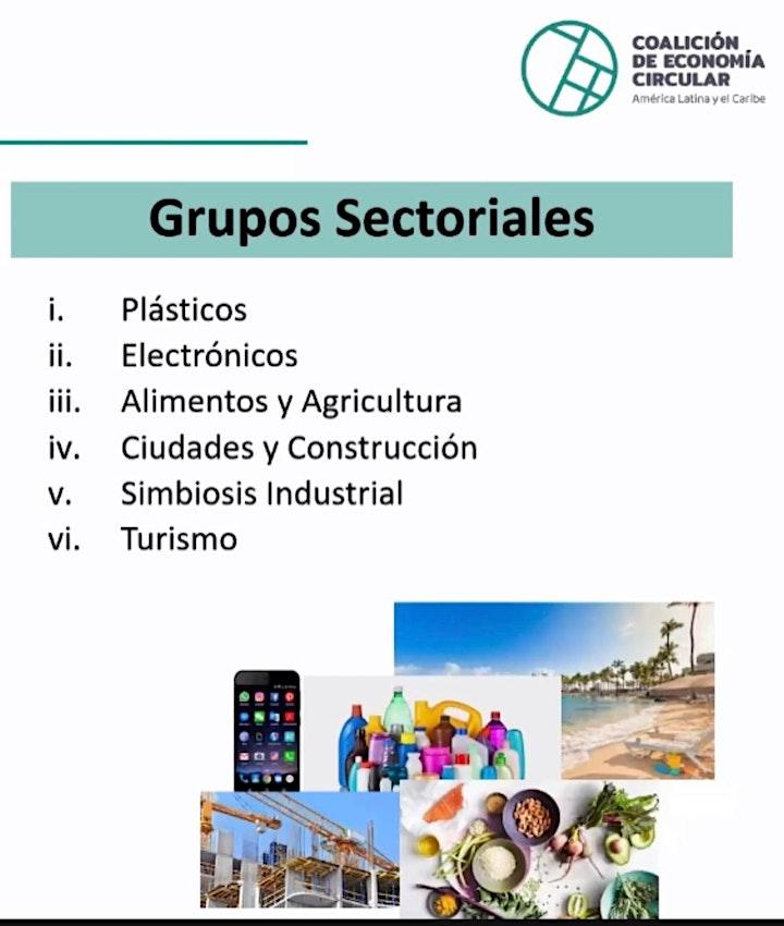 Imagen de Rueda de Negocios y Foro de Economía Circular: Intégrate a Cadenas de Valor
