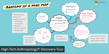 High-Tech Anthropology® Part 1: Discovery Tour (Virtual) tickets