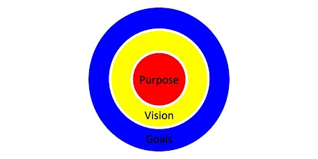 Your Purpose Creates Your Vision Which Sets Your Goals tickets