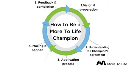 How to Be a More To Life Champion | Online | With the Champions Team tickets