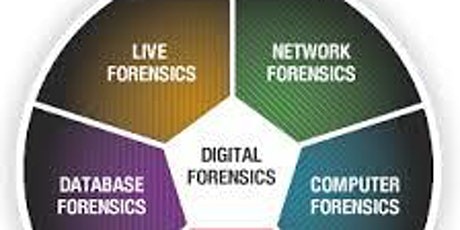 AITREC Certified Digital Forensics Training tickets