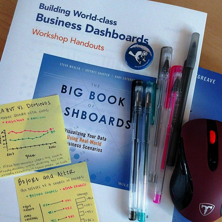 Building World-Class Business Dashboards -- Asia Pacific image