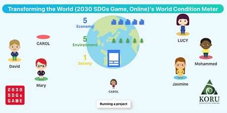 2030 Sustainable Development Goals Game - Virtual Experience tickets