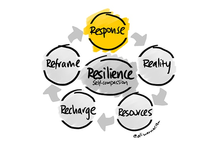 Are you in need of a Resilience Reset? image
