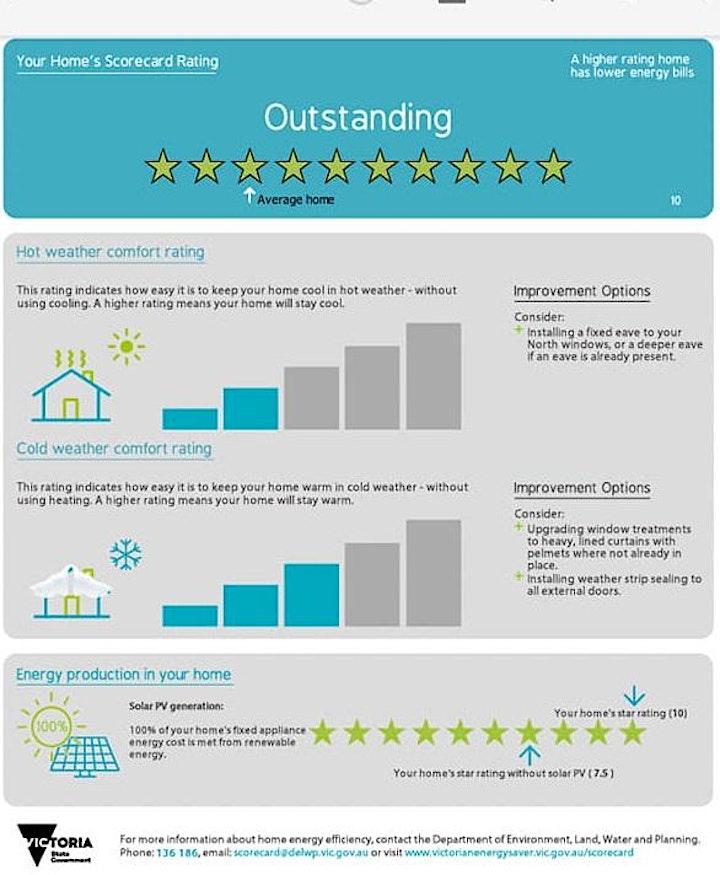 RenoBlitz: OPEN HOME - 10 Star Energy Rated Cottage Reno image