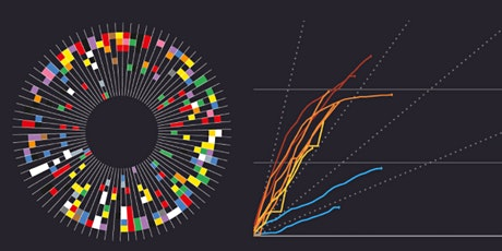 Data is Beautiful: Learn to create powerful infographics & data-visuals tickets