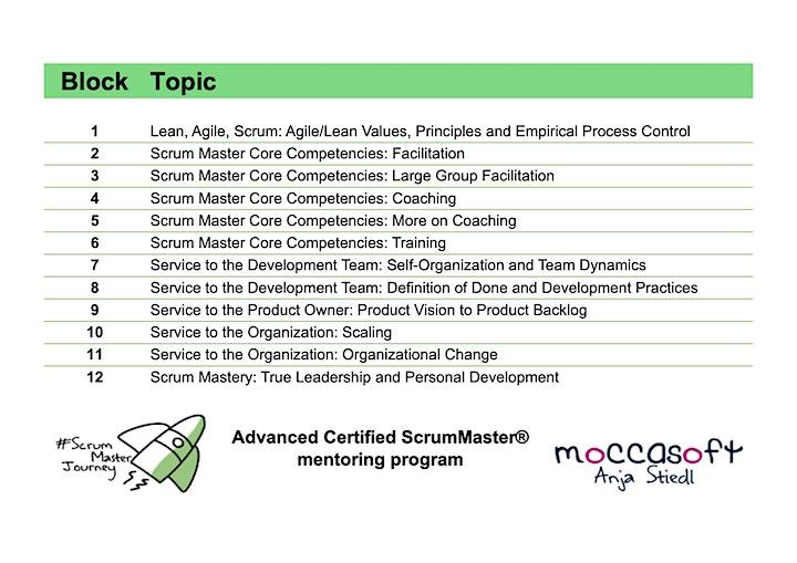 Advanced Certified ScrumMaster A-CSM group MENTORING |EN/DE|start any time: Bild