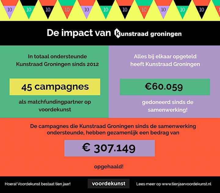 Afbeelding van Kickoff crowdfunding i.s.m. Kunstraad Groningen