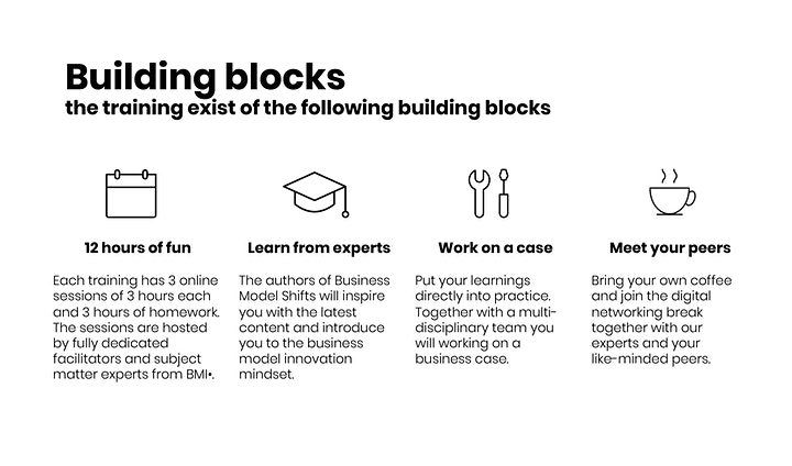 Business Model Shifts Training - Services Shift image